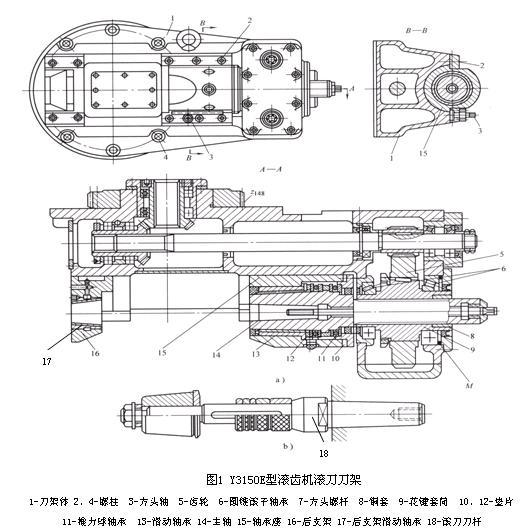 y3180滚齿机原理电路图